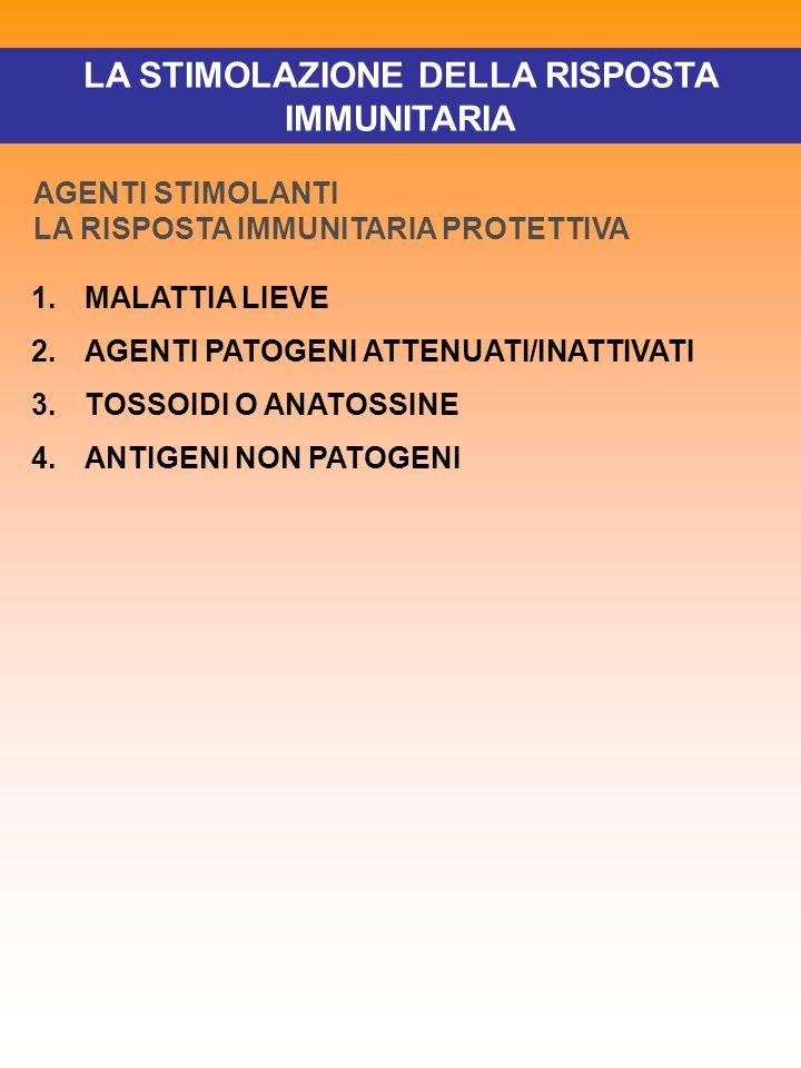 1.MALATTIA LIEVE PROTETTIVA ESEMPIO VAIOLO VACCINO (cowpox) STIMOLAZIONE IMMUNITARIA 2a.