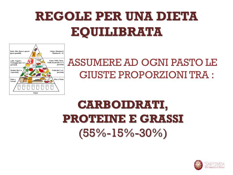 REGOLE PER UNA DIETA EQUILIBRATA ASSUMERE AD OGNI PASTO LE GIUSTE PROPORZIONI TRA : CARBOIDRATI, PROTEINE E GRASSI (55%-15%-30%)