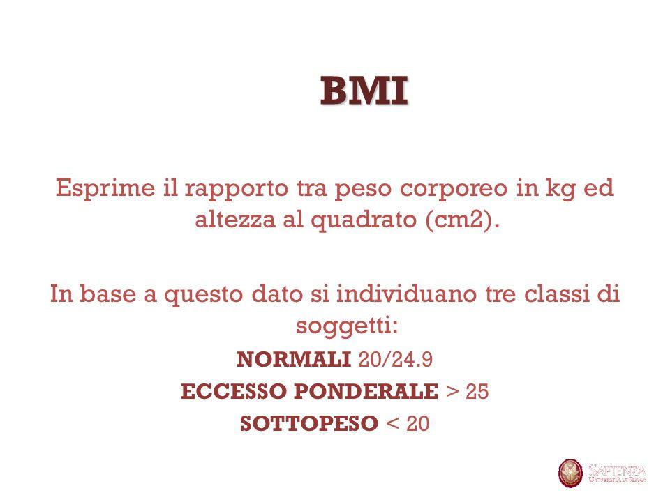 BMI Esprime il rapporto tra peso corporeo in kg ed altezza al quadrato (cm2). In base a questo dato si individuano tre classi di soggetti: NORMALI 20/