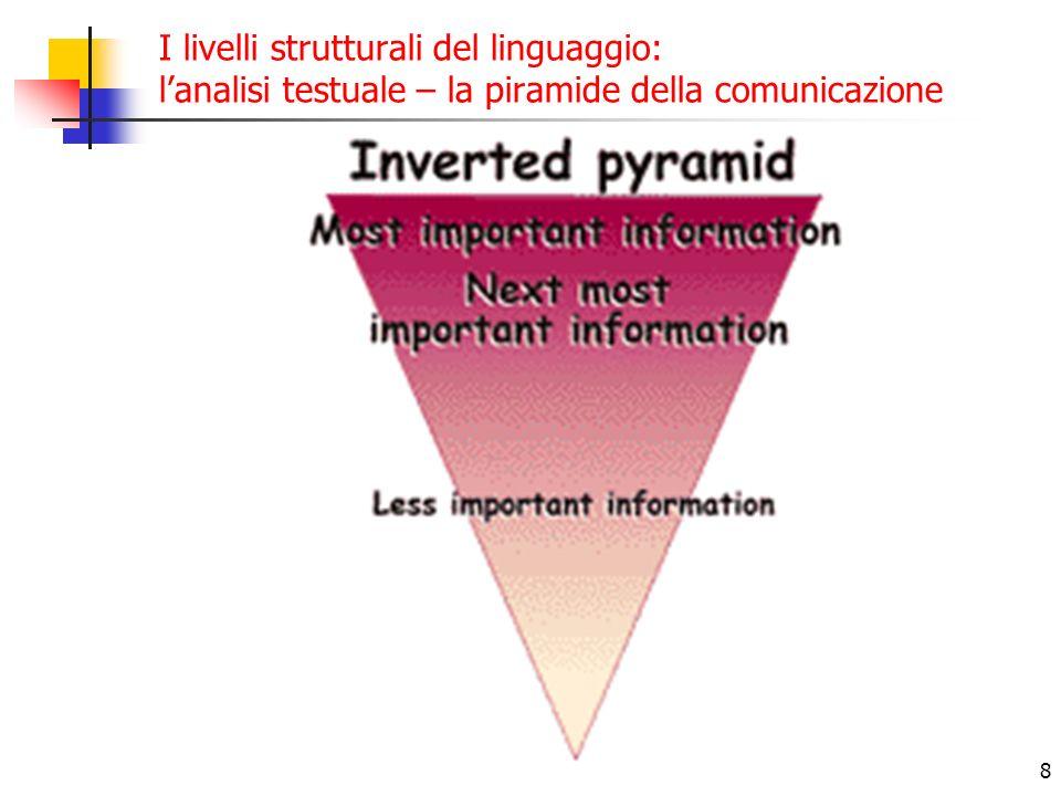 8 I livelli strutturali del linguaggio: lanalisi testuale – la piramide della comunicazione