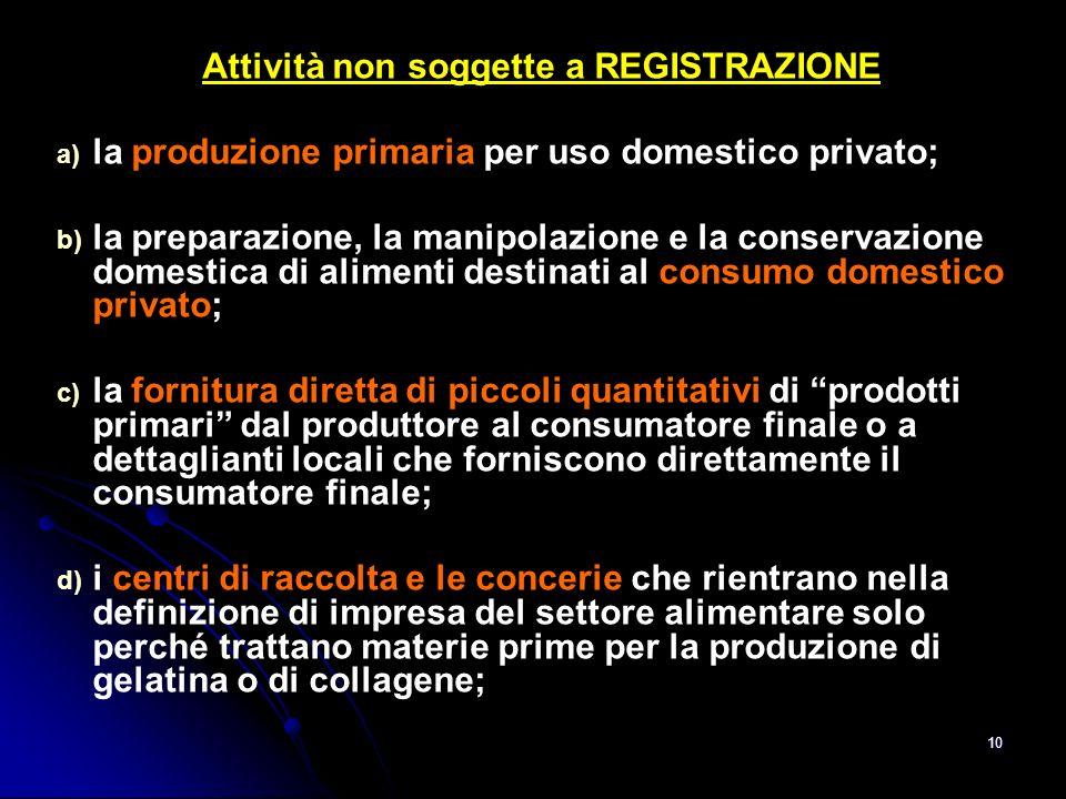 10 Attività non soggette a REGISTRAZIONE a) a) la produzione primaria per uso domestico privato; b) b) la preparazione, la manipolazione e la conserva