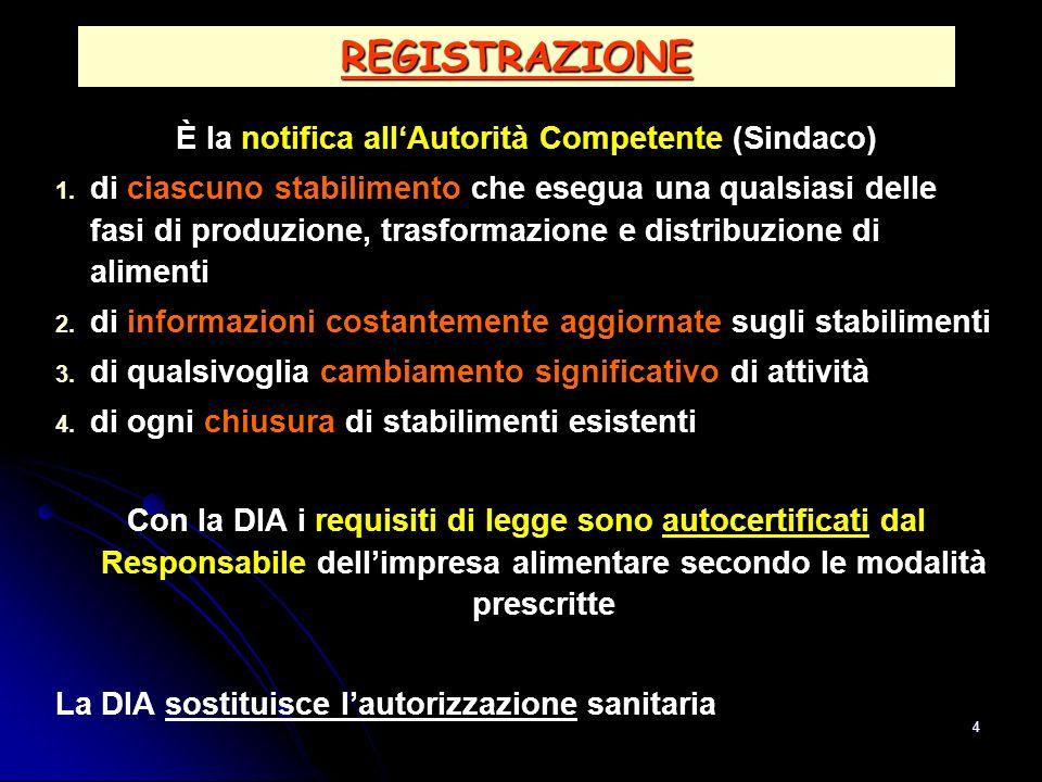 4 REGISTRAZIONE È la notifica allAutorità Competente (Sindaco) 1. 1. di ciascuno stabilimento che esegua una qualsiasi delle fasi di produzione, trasf