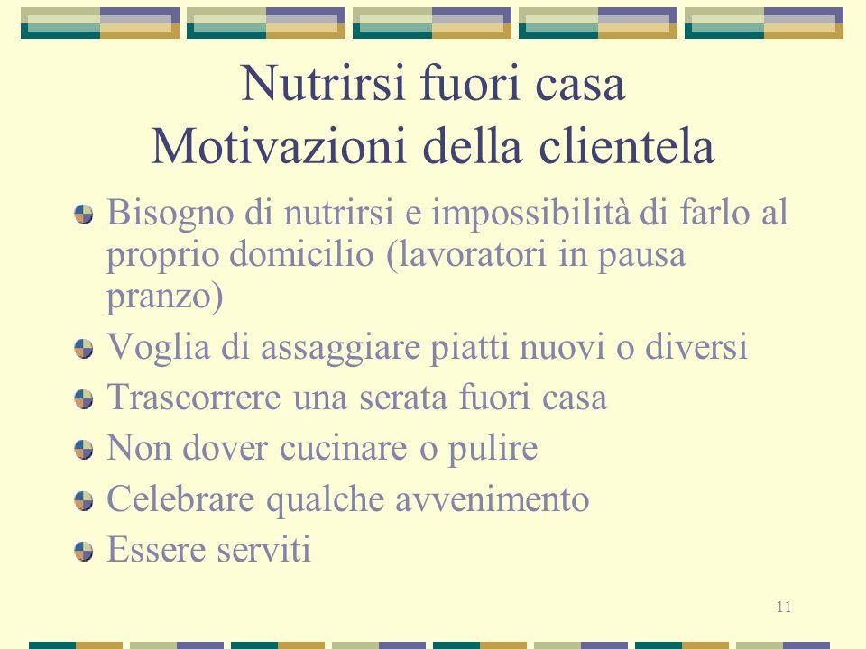 11 Nutrirsi fuori casa Motivazioni della clientela Bisogno di nutrirsi e impossibilità di farlo al proprio domicilio (lavoratori in pausa pranzo) Vogl