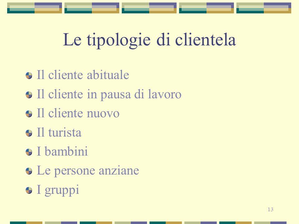 13 Le tipologie di clientela Il cliente abituale Il cliente in pausa di lavoro Il cliente nuovo Il turista I bambini Le persone anziane I gruppi