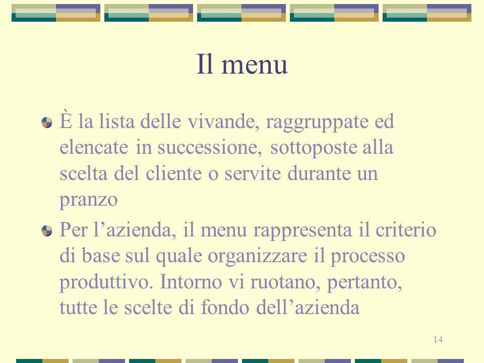 14 Il menu È la lista delle vivande, raggruppate ed elencate in successione, sottoposte alla scelta del cliente o servite durante un pranzo Per lazien