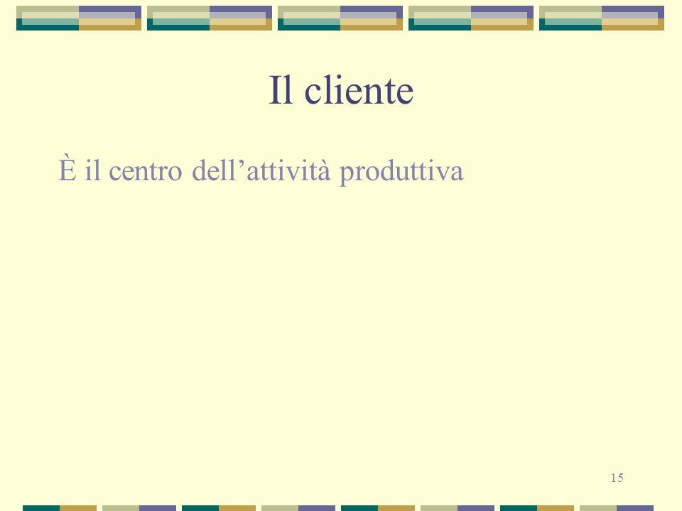 15 Il cliente È il centro dellattività produttiva
