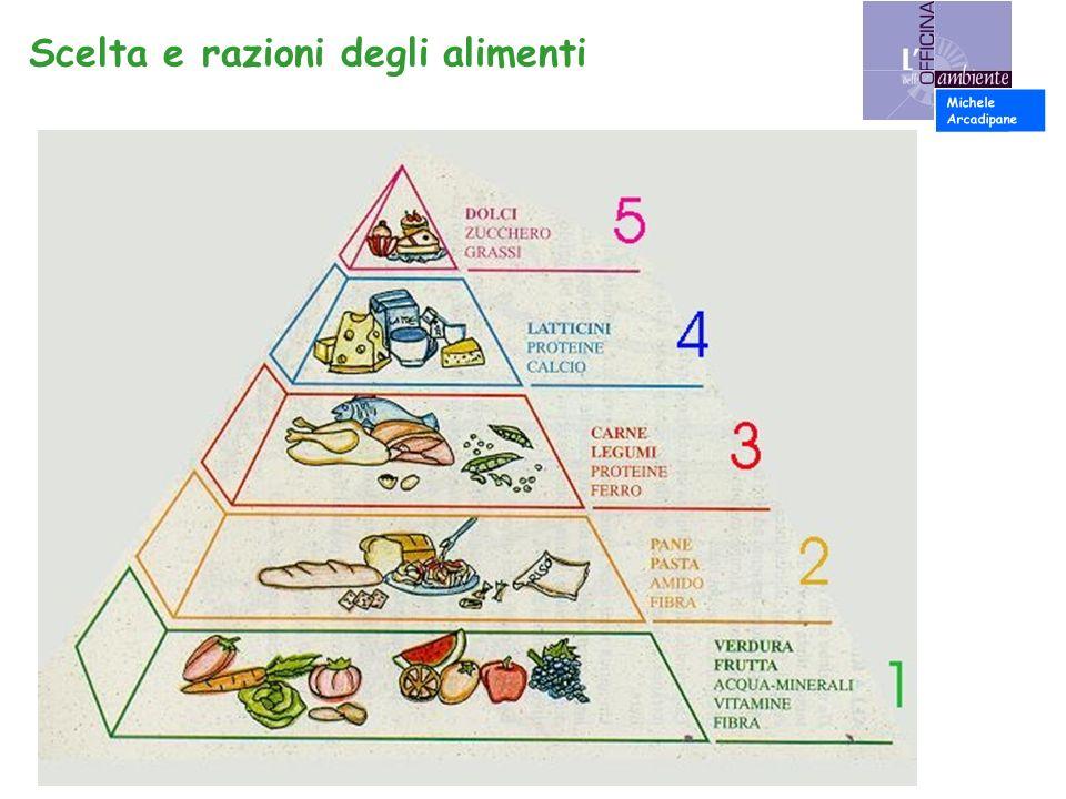 Scelta e razioni degli alimenti Michele Arcadipane