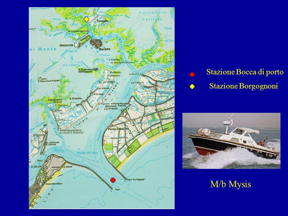 Stazione Bocca di porto Stazione Borgognoni M/b Mysis