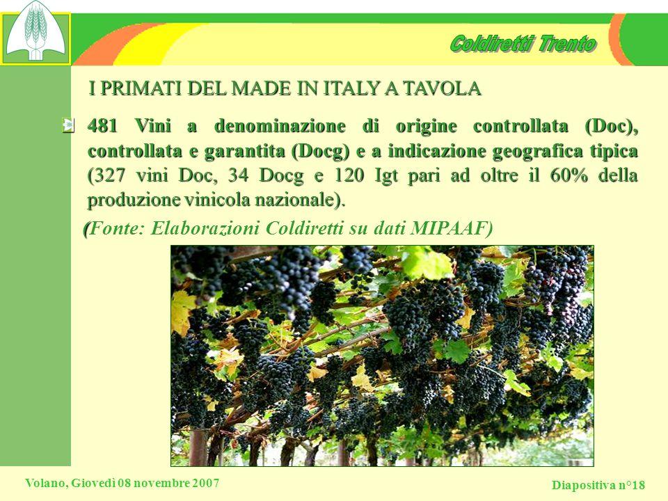 Diapositiva n°18 Volano, Giovedì 08 novembre 2007 I PRIMATI DEL MADE IN ITALY A TAVOLA 481 Vini a denominazione di origine controllata (Doc), controll