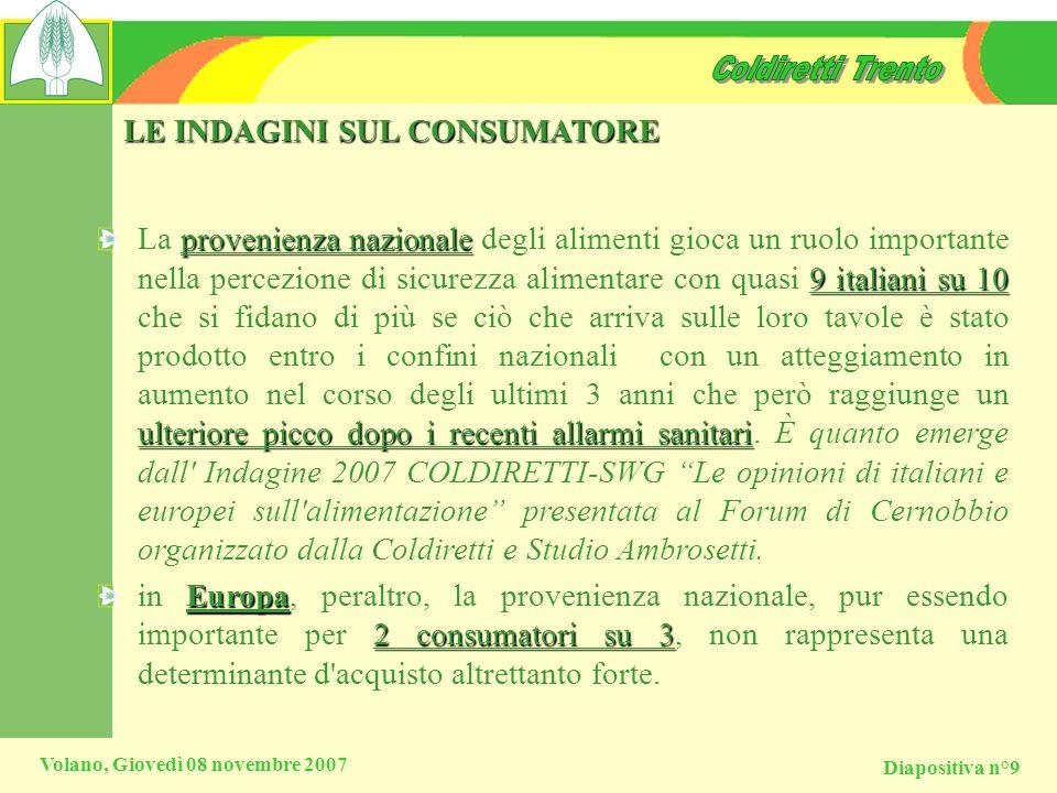 Diapositiva n°9 Volano, Giovedì 08 novembre 2007 LE INDAGINI SUL CONSUMATORE provenienza nazionale 9 italiani su 10 ulteriore picco dopo i recenti all