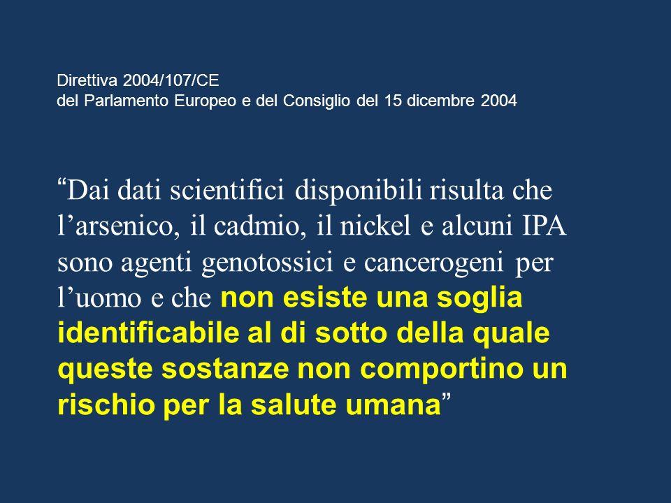 Direttiva 2004/107/CE del Parlamento Europeo e del Consiglio del 15 dicembre 2004 Dai dati scientifici disponibili risulta che larsenico, il cadmio, i