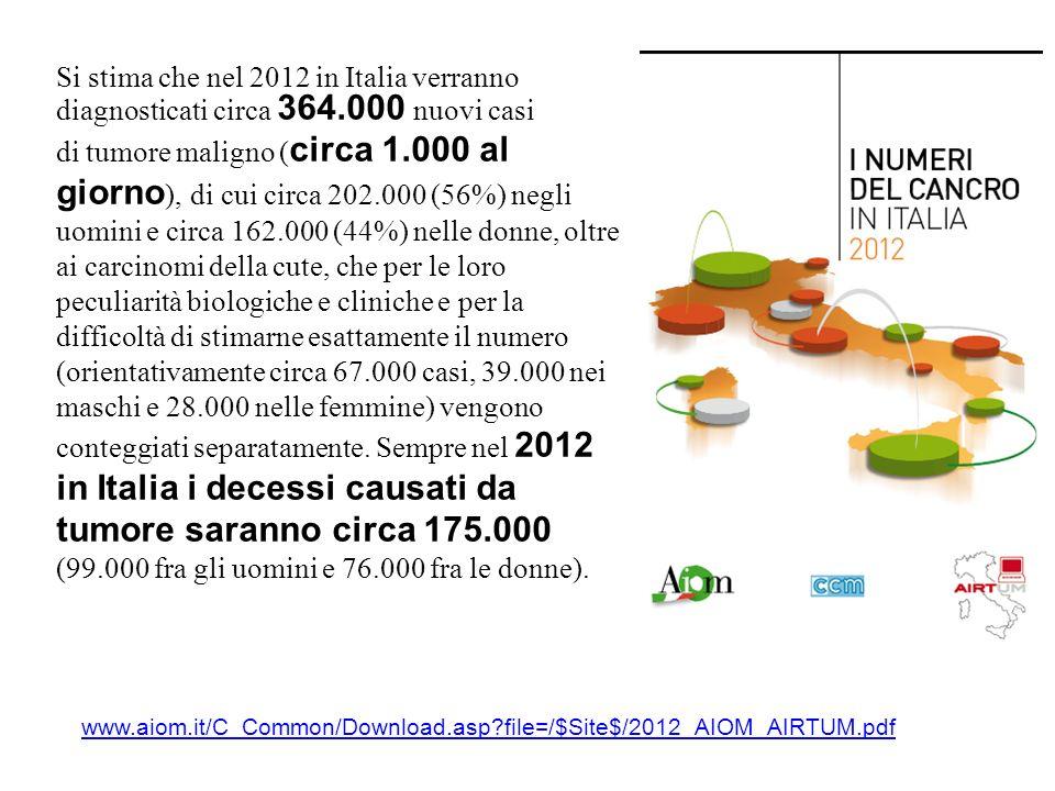 Si stima che nel 2012 in Italia verranno diagnosticati circa 364.000 nuovi casi di tumore maligno ( circa 1.000 al giorno ), di cui circa 202.000 (56%