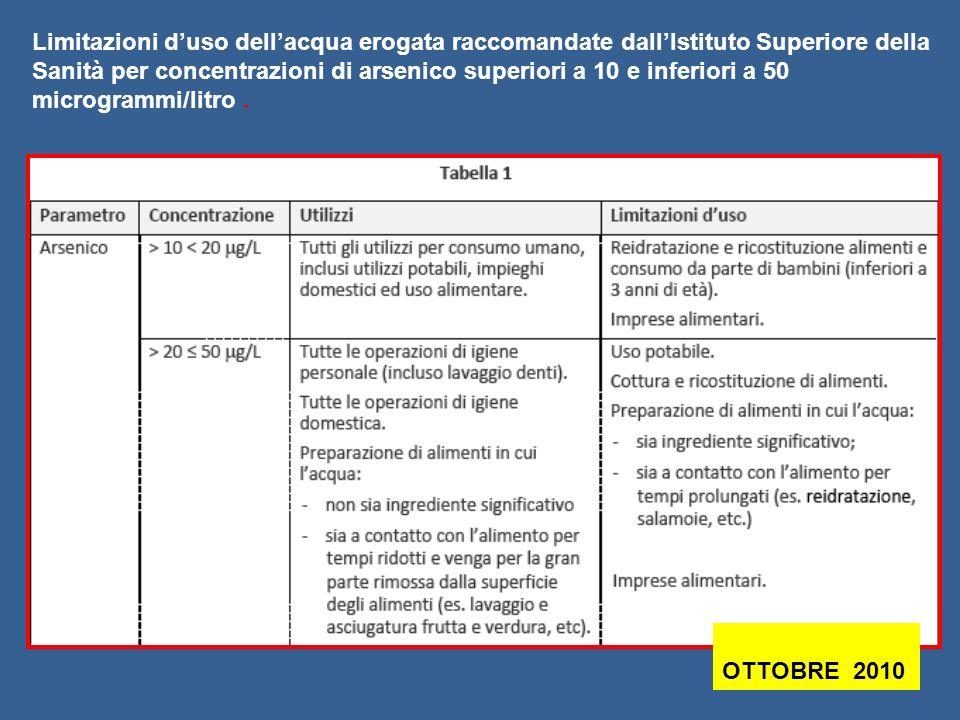 Limitazioni duso dellacqua erogata raccomandate dallIstituto Superiore della Sanità per concentrazioni di arsenico superiori a 10 e inferiori a 50 mic