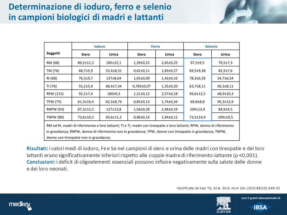 Determinazione di ioduro, ferro e selenio in campioni biologici di madri e lattanti Risultati: i valori medi di ioduro, Fe e Se nei campioni di siero