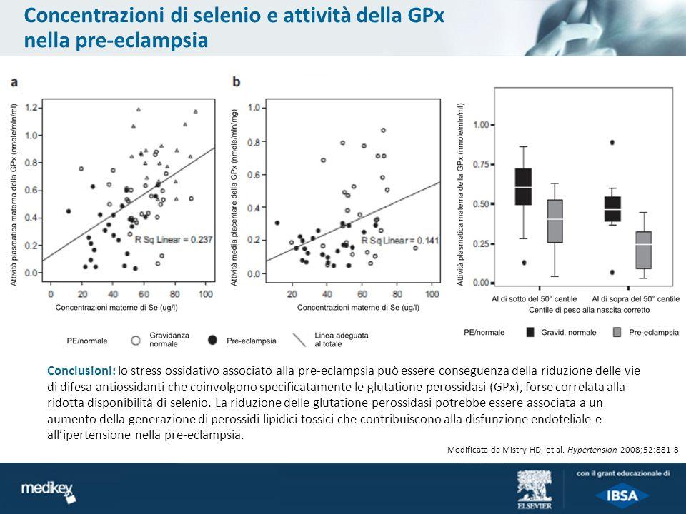 Modificata da Mistry HD, et al. Hypertension 2008;52:881-8 Conclusioni: lo stress ossidativo associato alla pre-eclampsia può essere conseguenza della