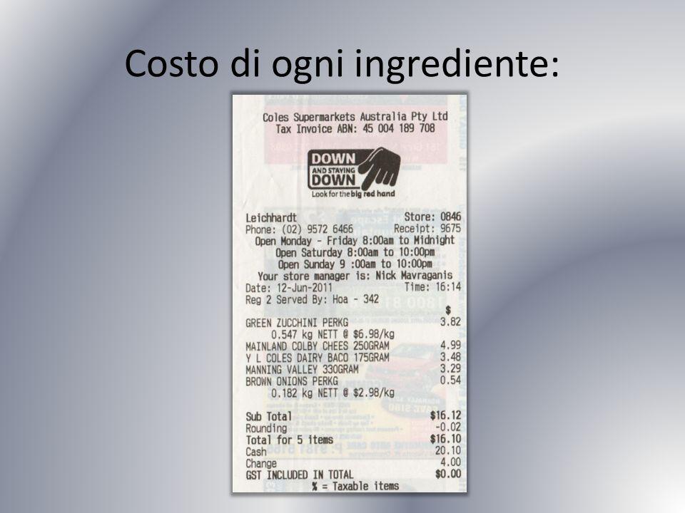 Costo di ogni ingrediente: