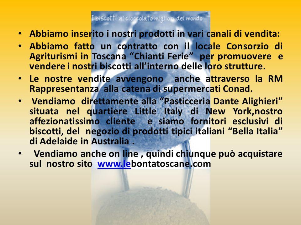 Abbiamo inserito i nostri prodotti in vari canali di vendita: Abbiamo fatto un contratto con il locale Consorzio di Agriturismi in Toscana Chianti Fer