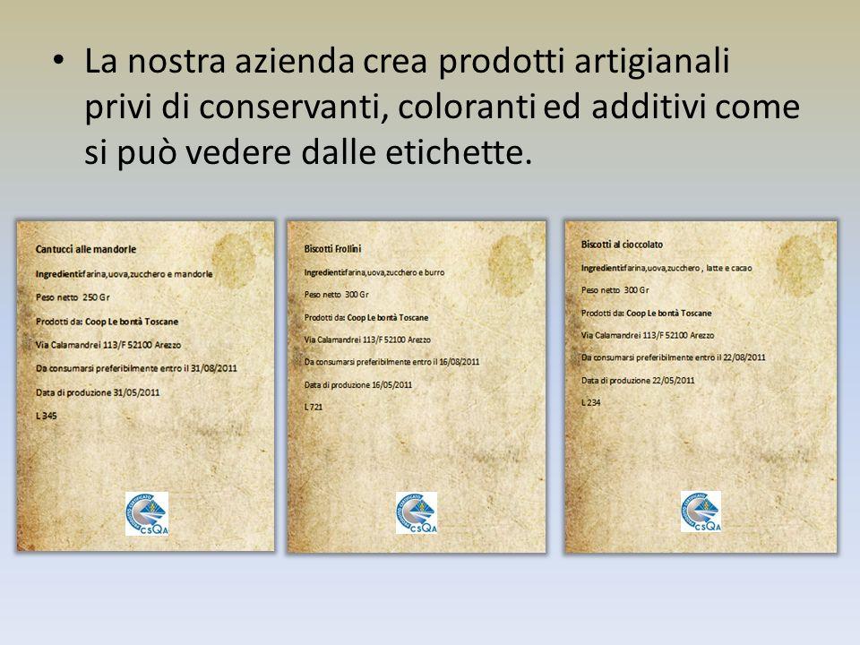 Abbiamo inserito i nostri prodotti in vari canali di vendita: Abbiamo fatto un contratto con il locale Consorzio di Agriturismi in Toscana Chianti Ferie per promuovere e vendere i nostri biscotti allinterno delle loro strutture.