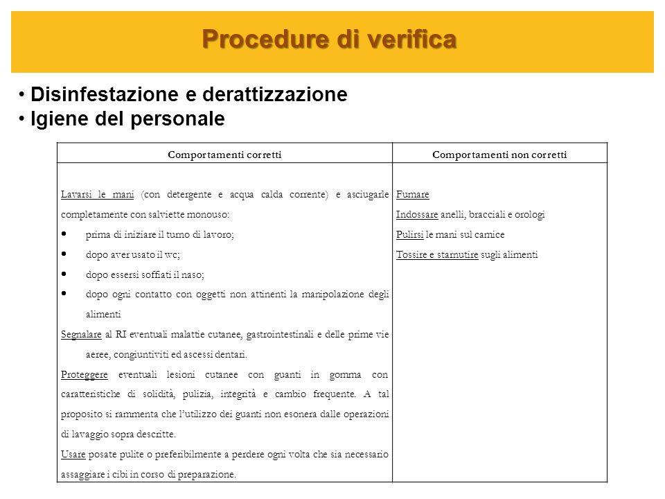Procedure di verifica Disinfestazione e derattizzazione Igiene del personale Comportamenti correttiComportamenti non corretti Lavarsi le mani (con det