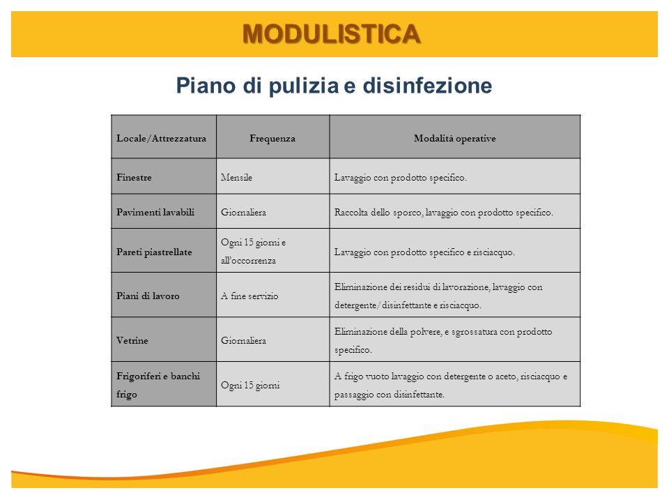 MODULISTICA Piano di pulizia e disinfezione Locale/AttrezzaturaFrequenzaModalità operative FinestreMensileLavaggio con prodotto specifico. Pavimenti l