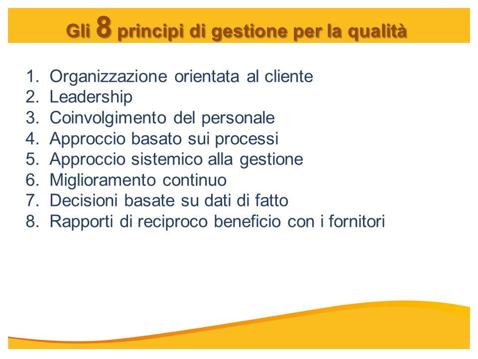 1.Organizzazione orientata al cliente 2.Leadership 3.Coinvolgimento del personale 4.Approccio basato sui processi 5.Approccio sistemico alla gestione