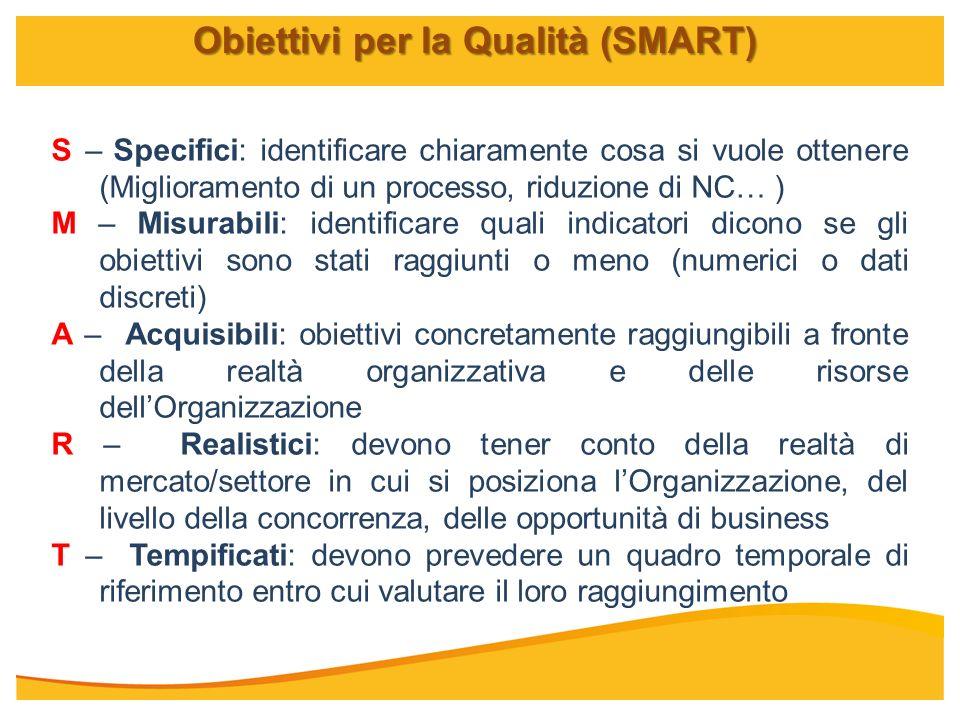 Obiettivi per la Qualità (SMART) S – Specifici: identificare chiaramente cosa si vuole ottenere (Miglioramento di un processo, riduzione di NC… ) M –