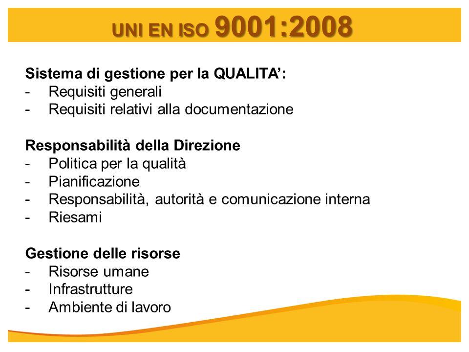 UNI EN ISO 9001:2008 Sistema di gestione per la QUALITA: -Requisiti generali -Requisiti relativi alla documentazione Responsabilità della Direzione -P