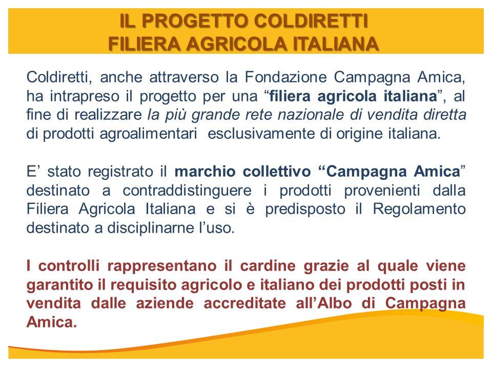 IL PROGETTO COLDIRETTI FILIERA AGRICOLA ITALIANA Coldiretti, anche attraverso la Fondazione Campagna Amica, ha intrapreso il progetto per una filiera