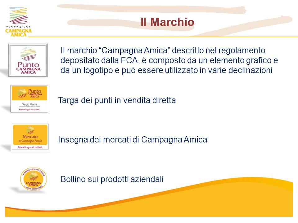 Il marchio Campagna Amica descritto nel regolamento depositato dalla FCA, è composto da un elemento grafico e da un logotipo e può essere utilizzato i