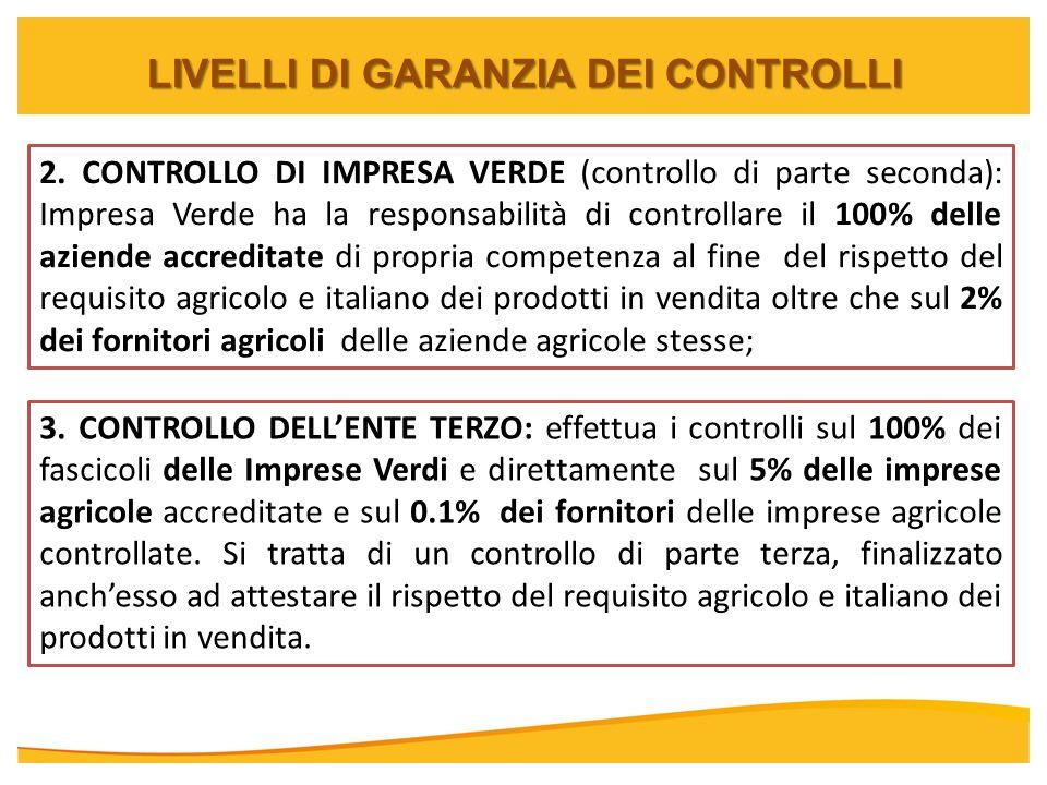 LIVELLI DI GARANZIA DEI CONTROLLI 2. CONTROLLO DI IMPRESA VERDE (controllo di parte seconda): Impresa Verde ha la responsabilità di controllare il 100