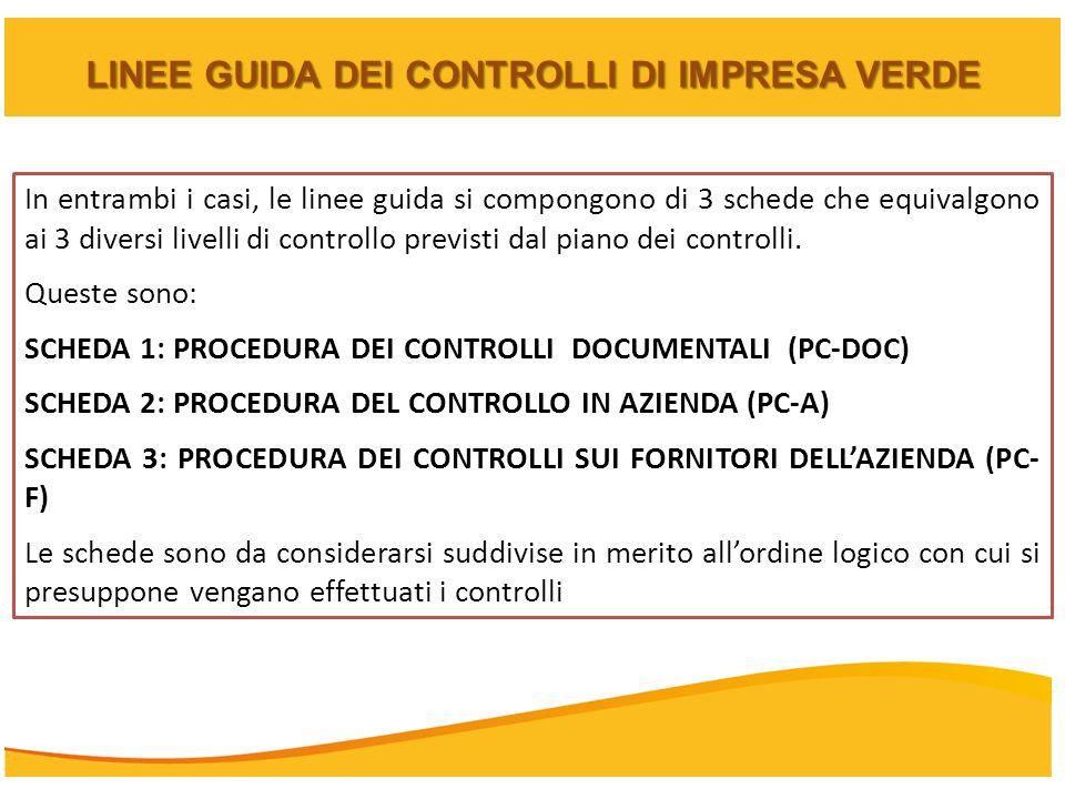 In entrambi i casi, le linee guida si compongono di 3 schede che equivalgono ai 3 diversi livelli di controllo previsti dal piano dei controlli. Quest