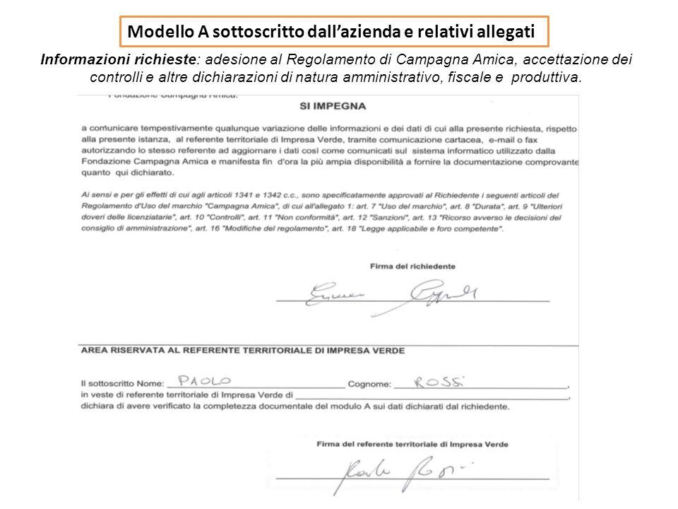 Modello A sottoscritto dallazienda e relativi allegati Informazioni richieste: adesione al Regolamento di Campagna Amica, accettazione dei controlli e