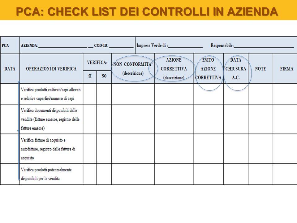 PCA: CHECK LIST DEI CONTROLLI IN AZIENDA