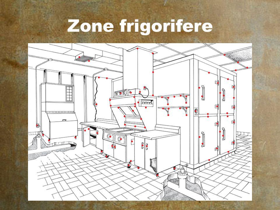 Zone frigorifere
