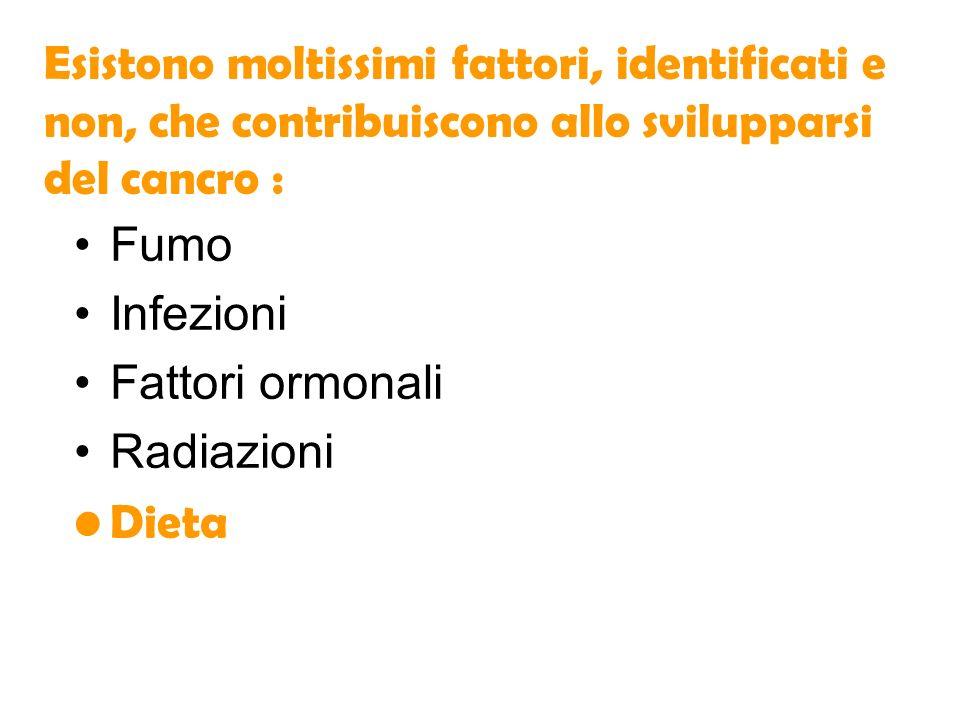 Esistono moltissimi fattori, identificati e non, che contribuiscono allo svilupparsi del cancro : Fumo Infezioni Fattori ormonali Radiazioni Dieta