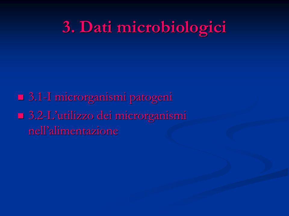 3. Dati microbiologici 3.1-I microrganismi patogeni 3.1-I microrganismi patogeni 3.2-Lutilizzo dei microrganismi nellalimentazione 3.2-Lutilizzo dei m