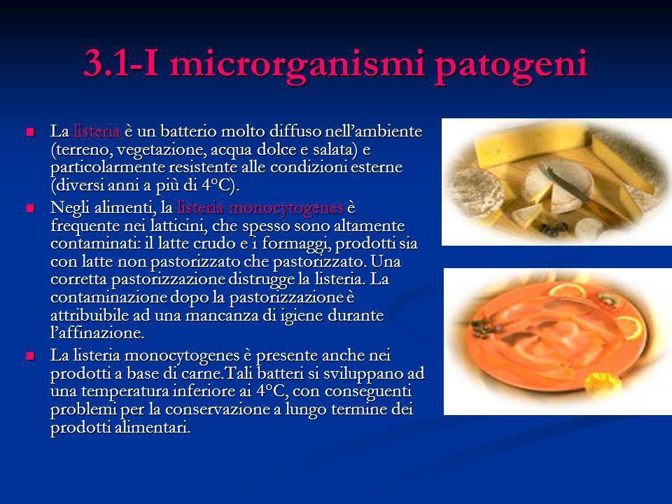 3.1-I microrganismi patogeni La listeria è un batterio molto diffuso nellambiente (terreno, vegetazione, acqua dolce e salata) e particolarmente resis