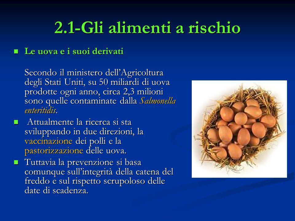 2.1-Gli alimenti a rischio Le uova e i suoi derivati Le uova e i suoi derivati Secondo il ministero dellAgricoltura degli Stati Uniti, su 50 miliardi