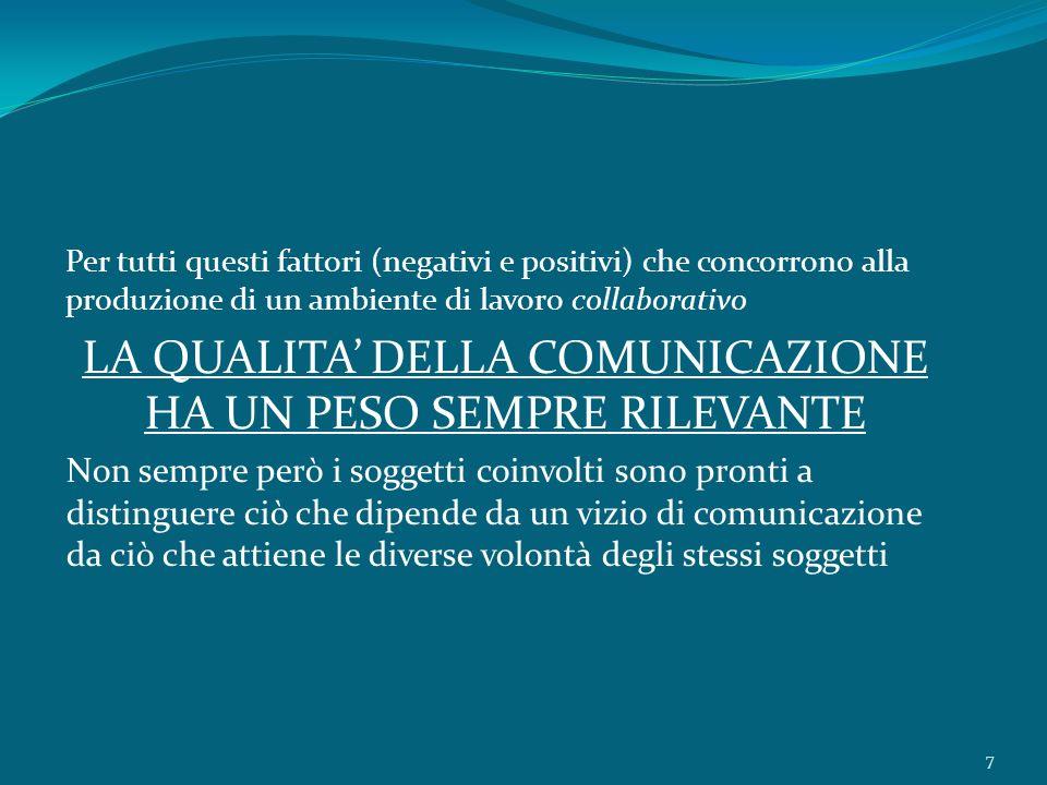 Anche la comunicazione è il prodotto di una serie di processi più o meno consapevoli e volontari.