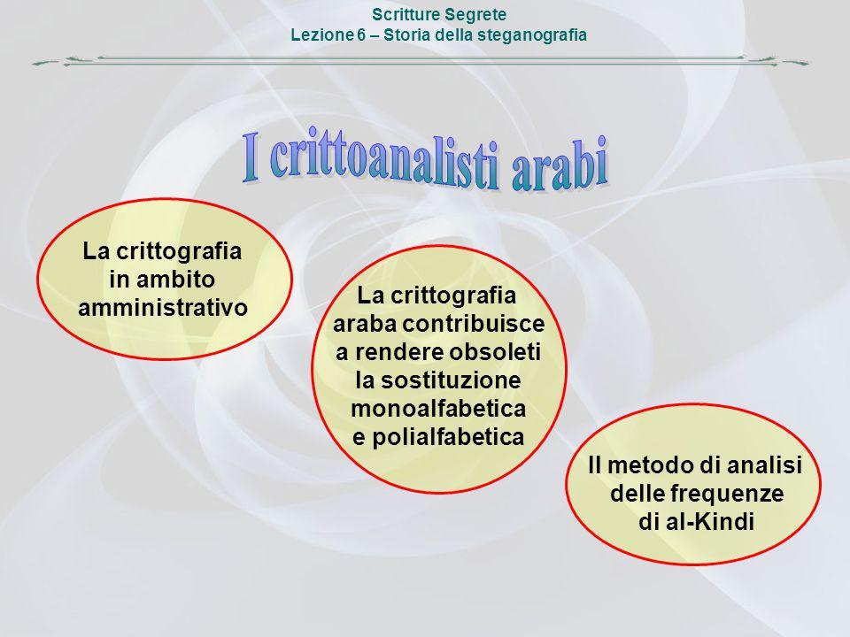 Scritture Segrete Lezione 6 – Storia della steganografia La crittografia in ambito amministrativo La crittografia araba contribuisce a rendere obsolet