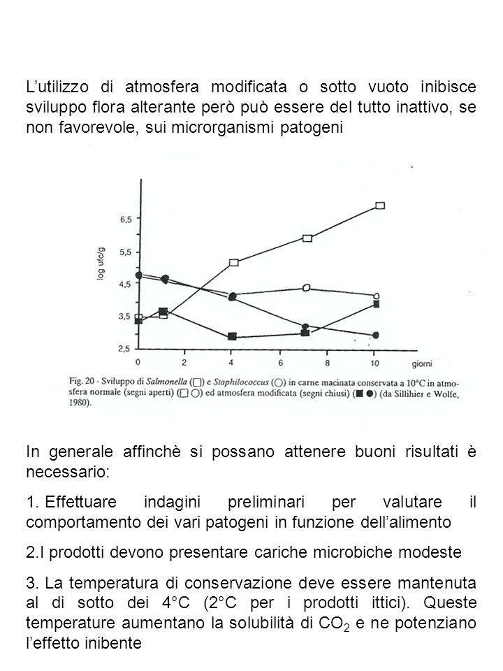 IRRADIAZIONE 1.Radiazioni ultraviolette Attive sia su cellule vegetative che sulle spore I microrganismi sono uccisi a seguito dellincremento della dose somministrata (milliwatt o microwatt per secondo per cm 2 ) Resistenze: batteri<lieviti<spore batteriche<spore fungine Bassa penetrazione (sanificazione aria, acqua e superfici) 2.