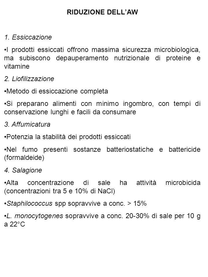 VARIAZIONE DEL pH Ambiente acido favorisce la conservazione mediante: Aggiunta diretta di acidi organici come ad esempio acido acetico a prodotti ittici ed ai sottaceti, lacido citrico alle conserve di pomodoro Per produzione dellacido lattico da fermentazione lattica nei formaggi, ecc.; delletanolo da fermentazione alcolica; dellacido acetico ADDIZIONE DI COMPOSTI ANTIMICROTICI Aggiunta diretta di conservanti chimici: SO 2 (fermentazione vini) Nitrito (salatura carne) Acido benzoico, SO 2 o acido sorbico (succhi di frutta, vino, ecc.) Questi conservanti sono acidi deboli ed esercitano unazione antimicrobica solo nella forma indissociata (pH <5)