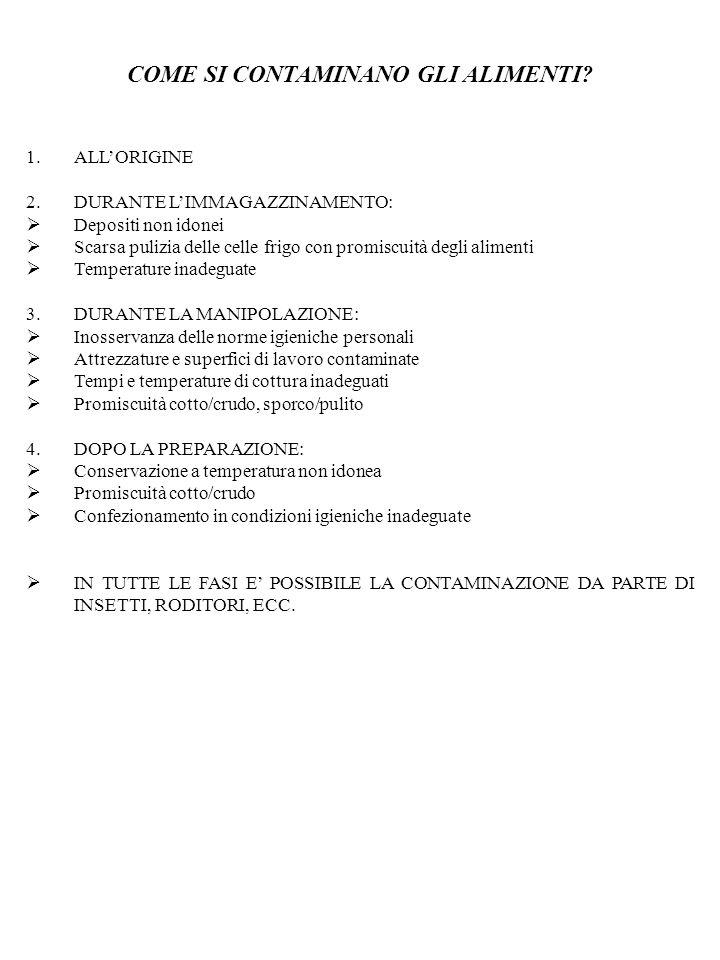 ORIGINE DEI BATTERI CAUSA DI MALATTIE ALIMENTARI AmbienteAnimaliUomo Aeromonas X B.