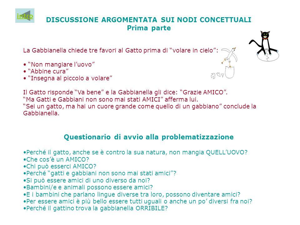 DISCUSSIONE ARGOMENTATA SUI NODI CONCETTUALI Seconda parte La Gabbianella dice ai suoi amici gatti: Fortunata è un bel nome da GATTO.