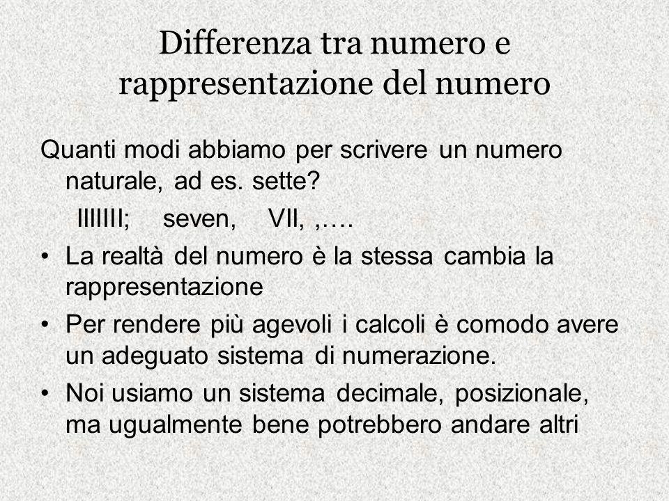 Differenza tra numero e rappresentazione del numero Quanti modi abbiamo per scrivere un numero naturale, ad es. sette? IIIIIII; seven, VII,,…. La real