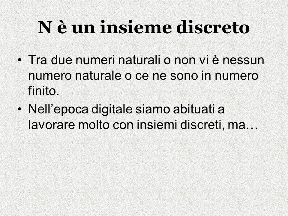 N è un insieme discreto Tra due numeri naturali o non vi è nessun numero naturale o ce ne sono in numero finito. Nellepoca digitale siamo abituati a l