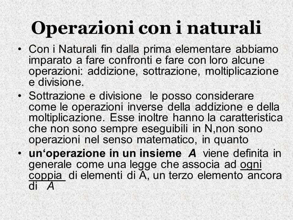 Operazioni con i naturali Con i Naturali fin dalla prima elementare abbiamo imparato a fare confronti e fare con loro alcune operazioni: addizione, so