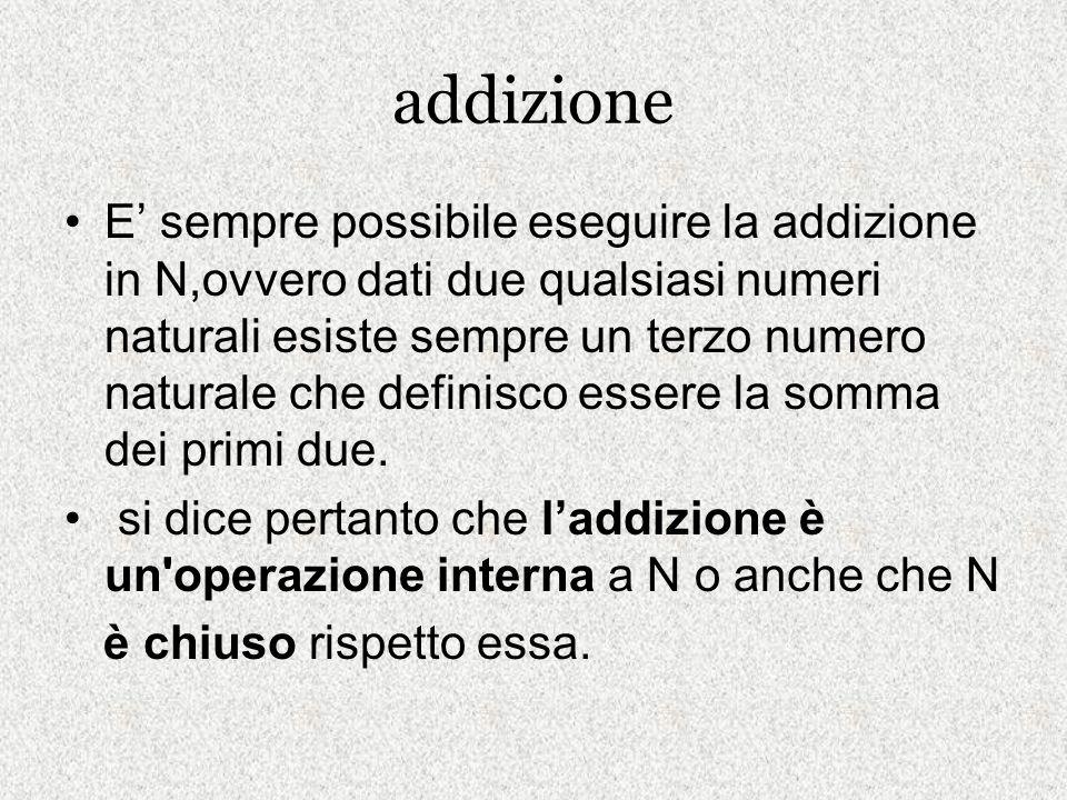 addizione E sempre possibile eseguire la addizione in N,ovvero dati due qualsiasi numeri naturali esiste sempre un terzo numero naturale che definisco