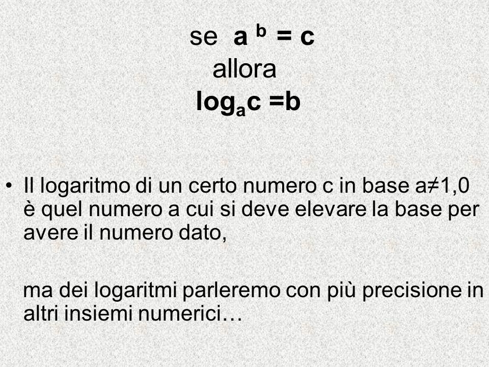 se a b = c allora log a c =b Il logaritmo di un certo numero c in base a1,0 è quel numero a cui si deve elevare la base per avere il numero dato, ma d