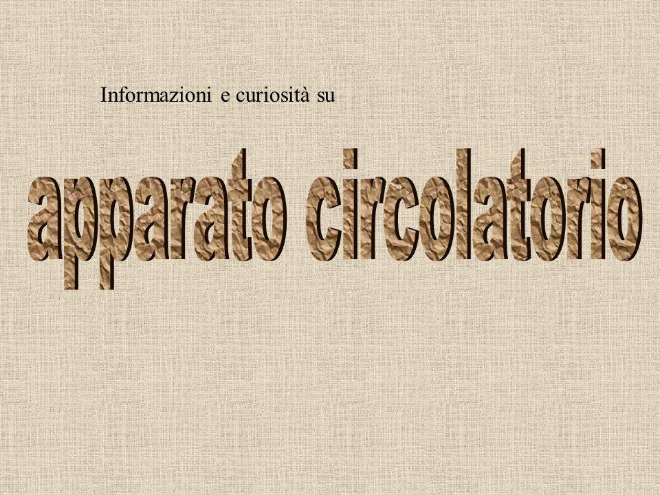 Informazioni e curiosità su